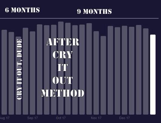 Sleep in 2017